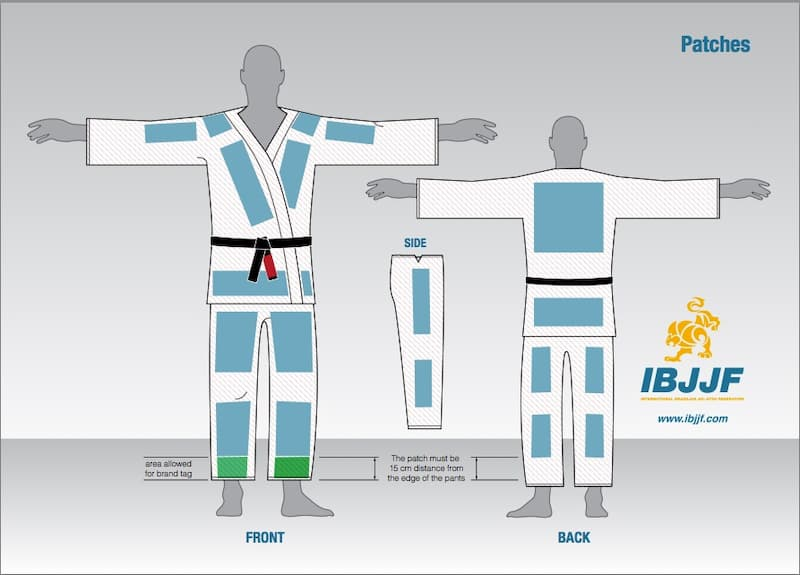 BJJ gi patches map